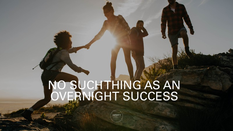 No such thing as an overnight success feat